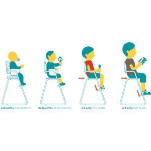 chaise haute charlie crane evolutive 6 mois 8 ans abitare kids